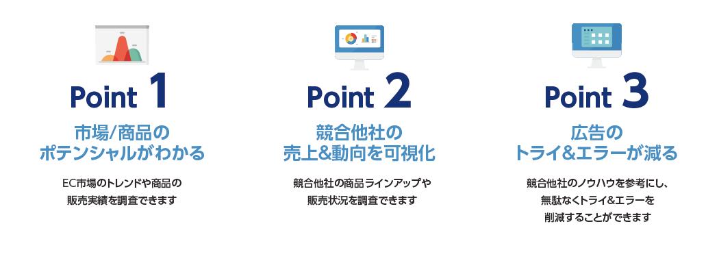 ec_point